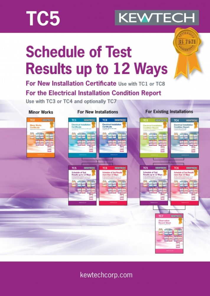 Kewtech Shedule of Test results 12 Ways