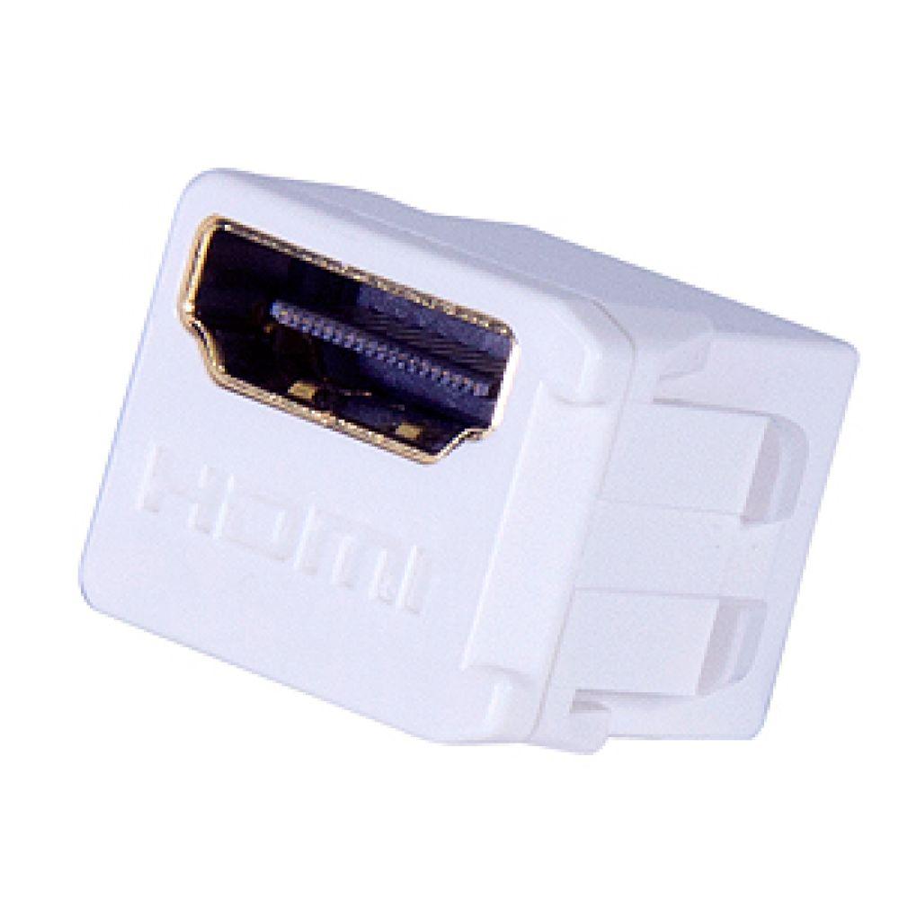 Syncbox Keystone HDMI